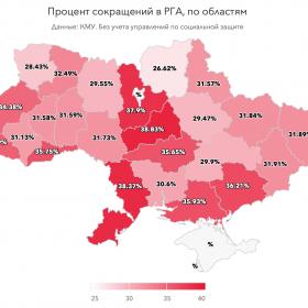 У рамках реформи на Хмельниччині скоротять 31,59% чиновників
