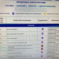 акредитація КНПУ Огієнка
