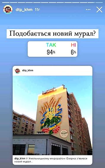 голосування за мурал